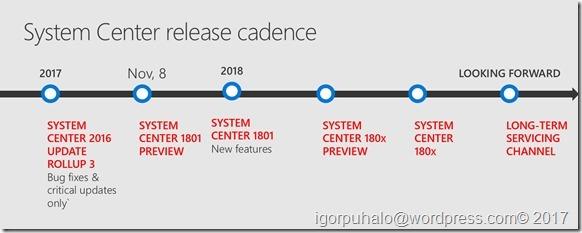 systemcentercadence